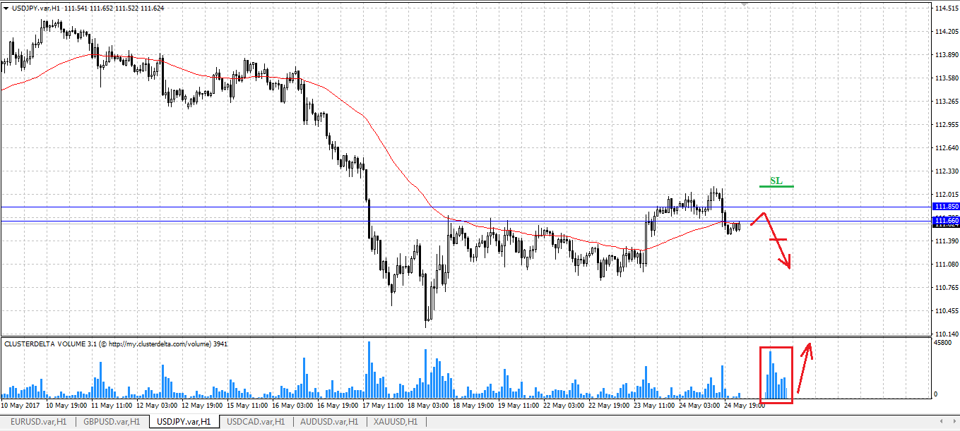 sell jpy