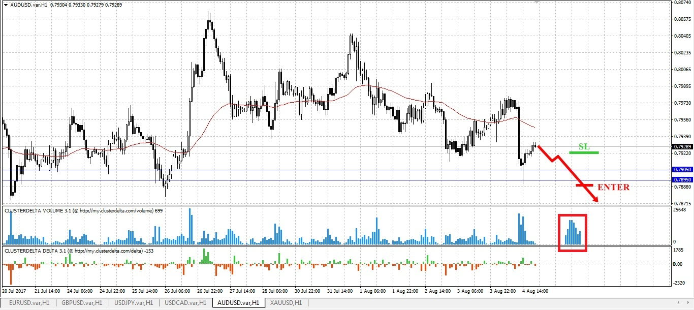 sell aud tfxi