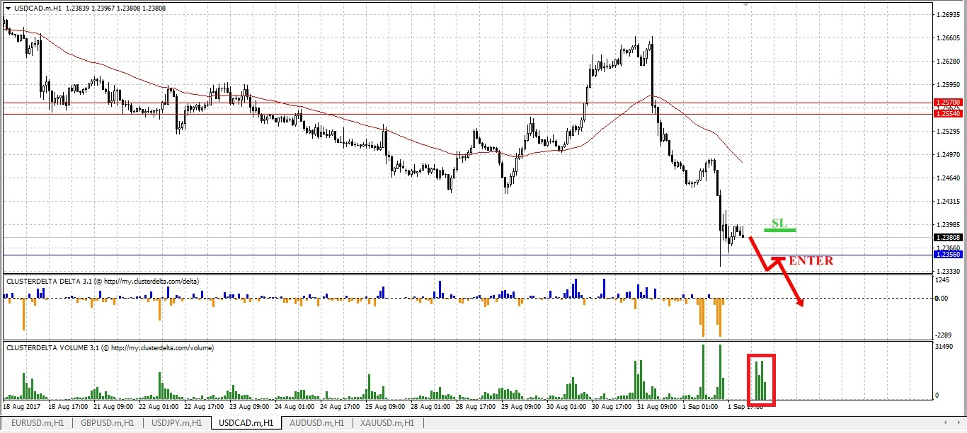 sell cad tfxi