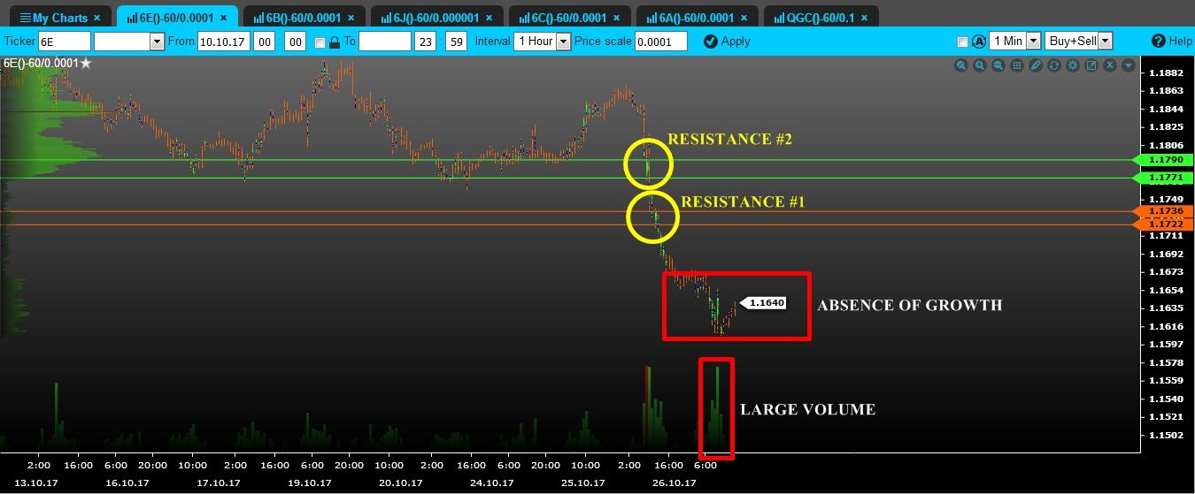 volume euro tfxi