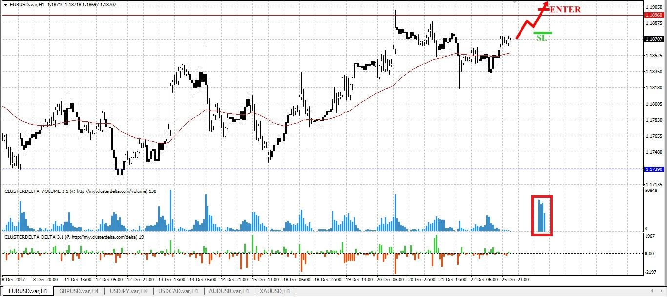 buy euro tfxi