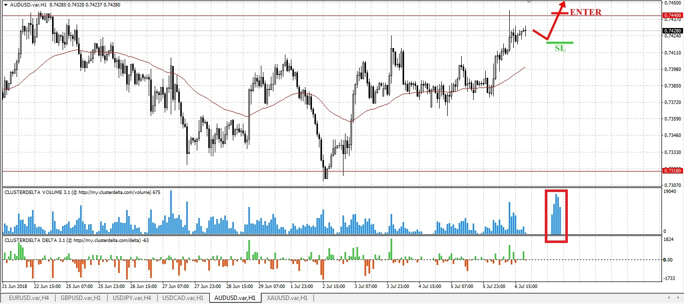 buy aud eng