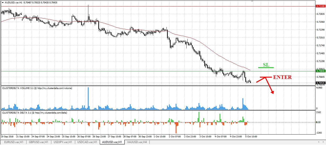 sell aud eng